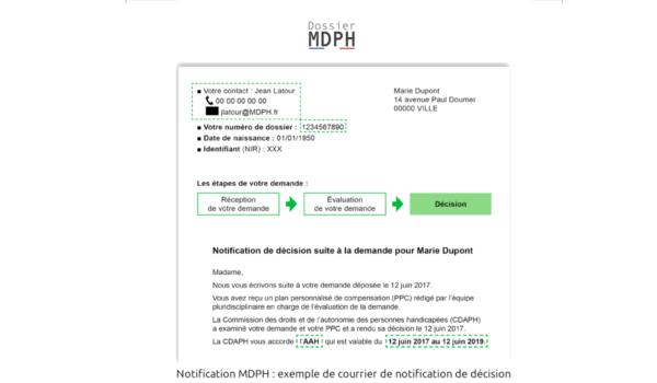 Notification MDPH